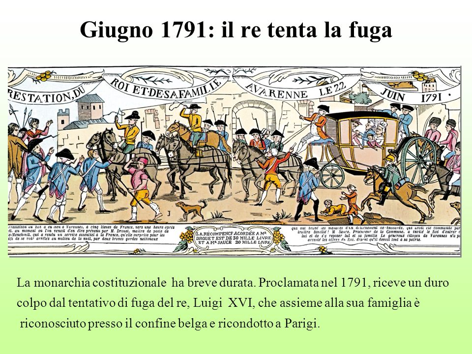 Giugno 1791: il re tenta la fuga La monarchia costituzionale ha breve durata. Proclamata nel 1791, riceve un duro colpo dal tentativo di fuga del re,