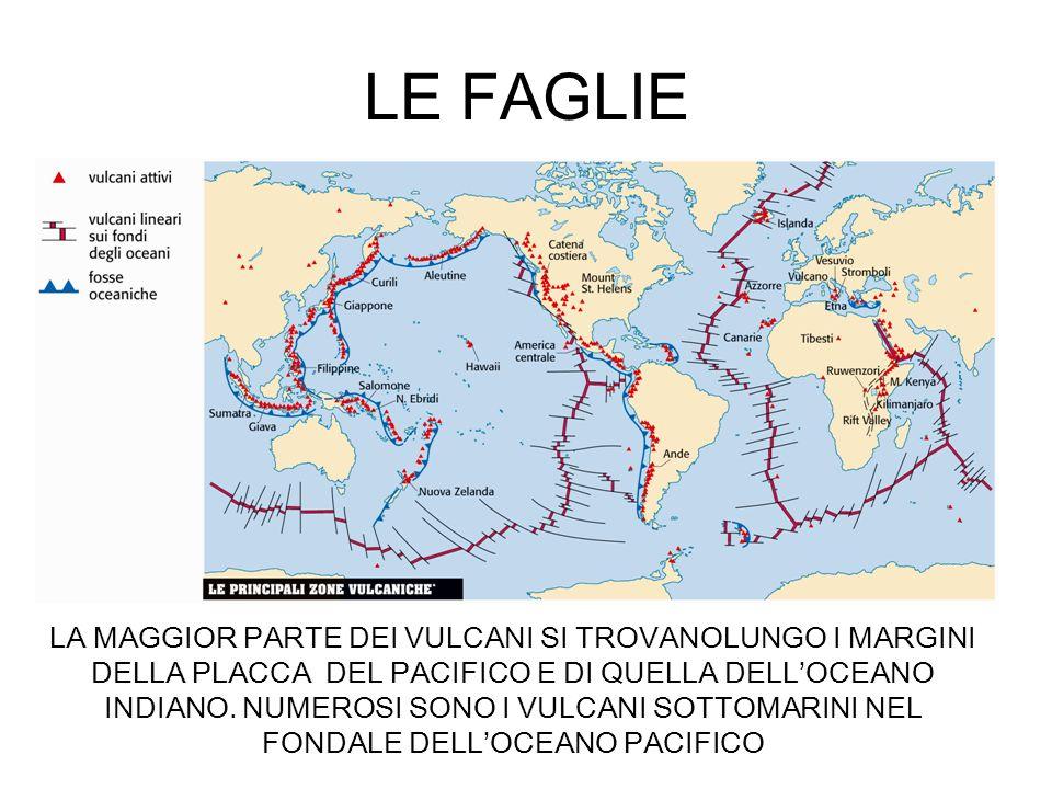 LE FAGLIE LA MAGGIOR PARTE DEI VULCANI SI TROVANOLUNGO I MARGINI DELLA PLACCA DEL PACIFICO E DI QUELLA DELLOCEANO INDIANO.