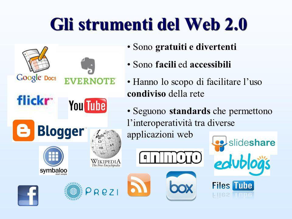 Gli strumenti del Web 2.0 Sono gratuiti e divertenti Sono facili ed accessibili Hanno lo scopo di facilitare luso condiviso della rete Seguono standar