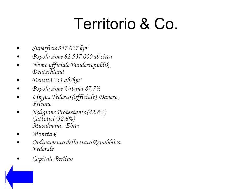 Territorio & Co. Superficie 357.027 km² Popolazione 82.537.000 ab circa Nome ufficiale Bundesrepublik Deutschland Densità 231 ab/km² Popolazione Urban