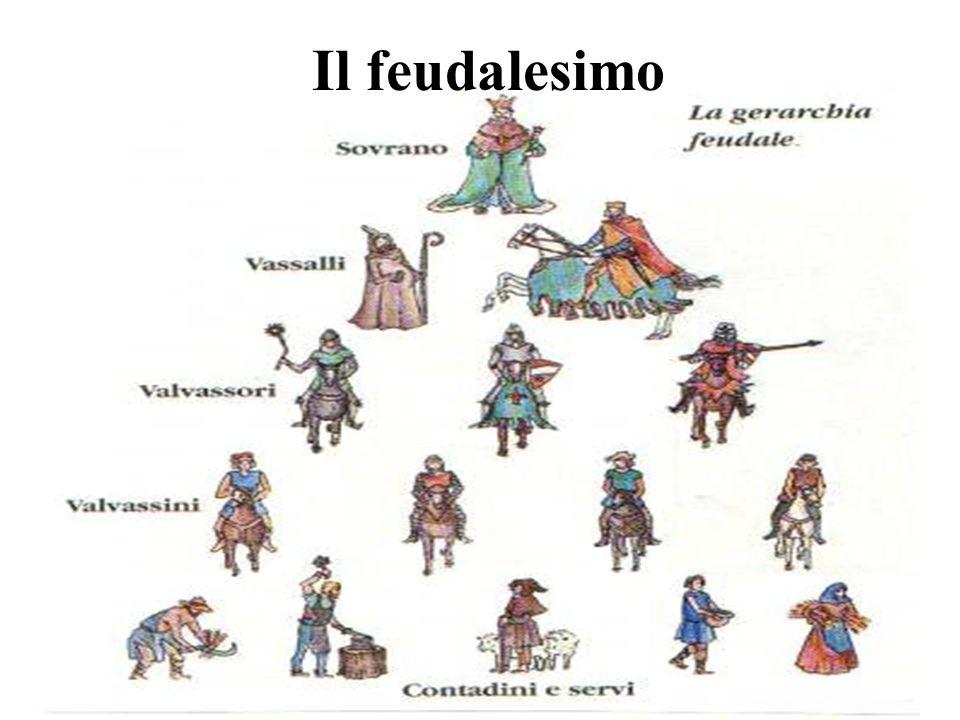 Il legname: risorsa preziosa La foresta era una grande risorsa per i contadini del Medioevo: luogo di caccia legname per vari usi terra nuova, da dissodare