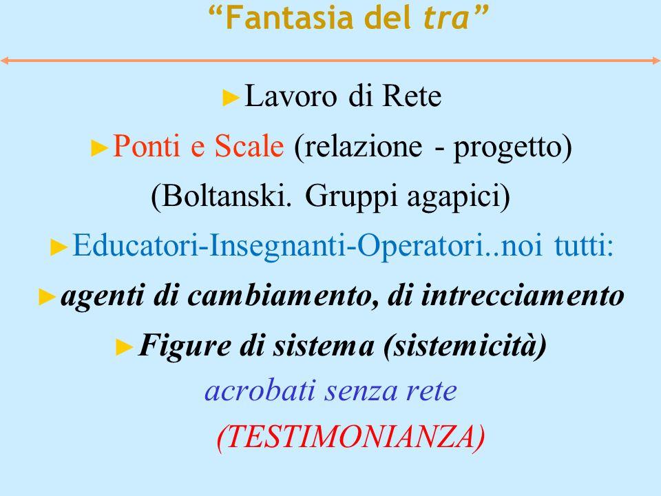 Fantasia del tra Lavoro di Rete Ponti e Scale (relazione - progetto) (Boltanski. Gruppi agapici) Educatori-Insegnanti-Operatori..noi tutti: agenti di