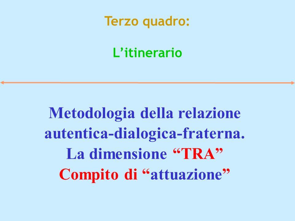 Terzo quadro: Litinerario Metodologia della relazione autentica-dialogica-fraterna. La dimensione TRA Compito di attuazione