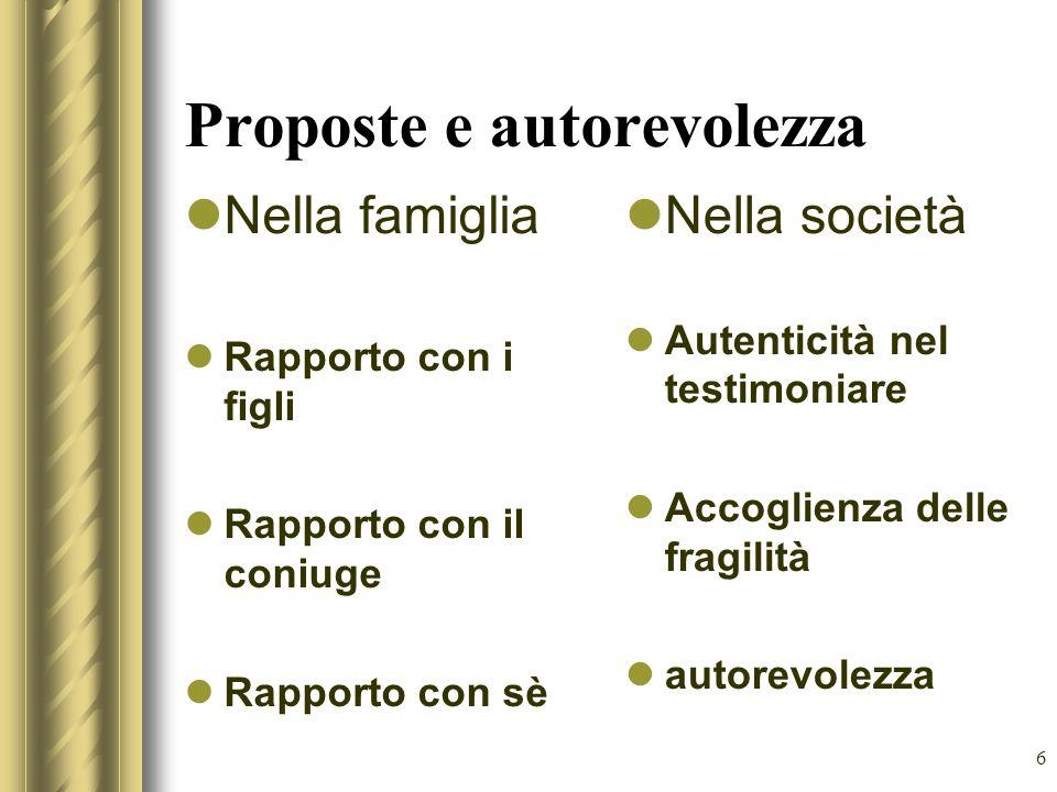 6 Proposte e autorevolezza Nella famiglia Rapporto con i figli Rapporto con il coniuge Rapporto con sè Nella società Autenticità nel testimoniare Acco