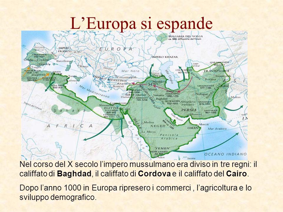LEuropa si espande Nel corso del X secolo limpero mussulmano era diviso in tre regni: il califfato di Baghdad, il califfato di Cordova e il califfato