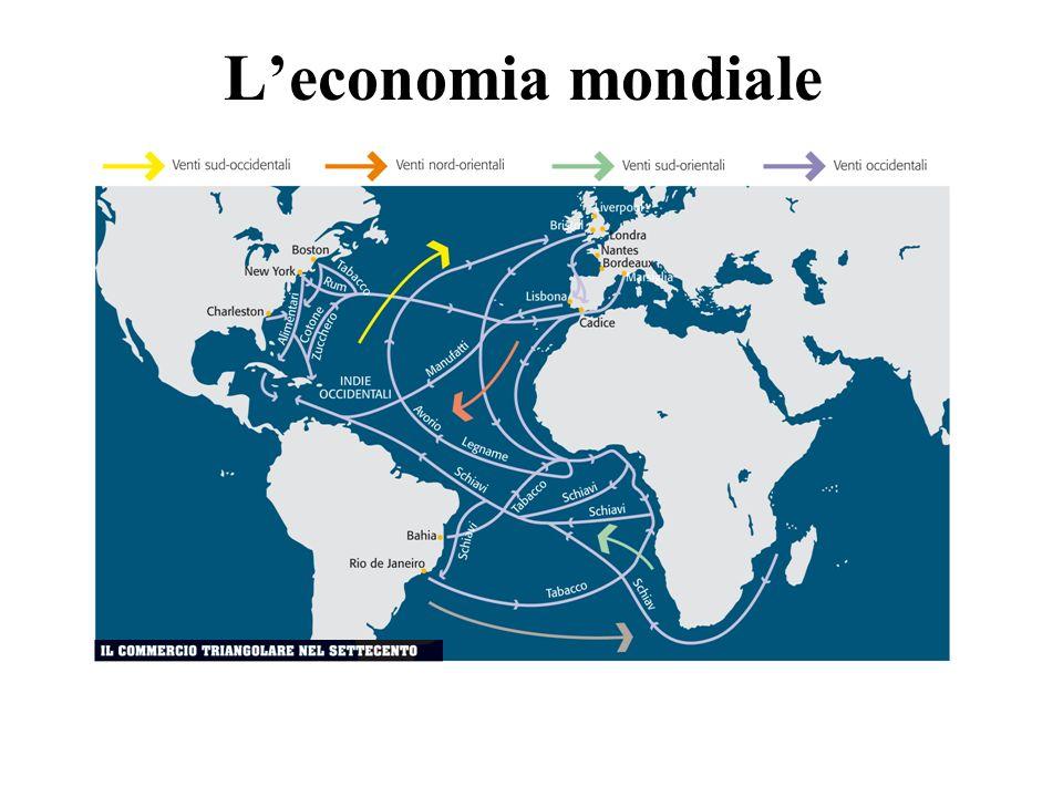 Le aree delleconomia mondiale Nel mondo si distinguono i paesi più sviluppati nelle regioni del Nord e paesi meno sviluppati nelle regioni Sud.