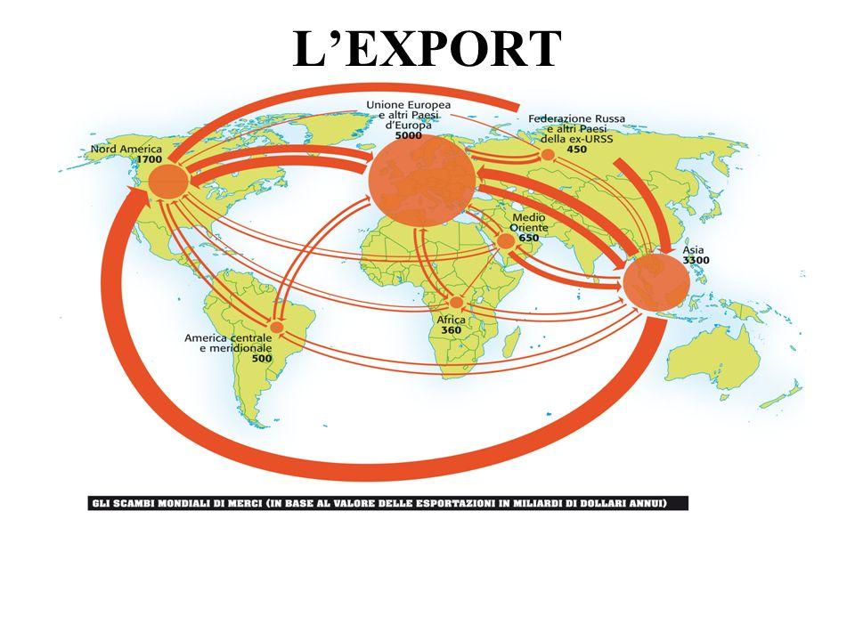 LEXPORT