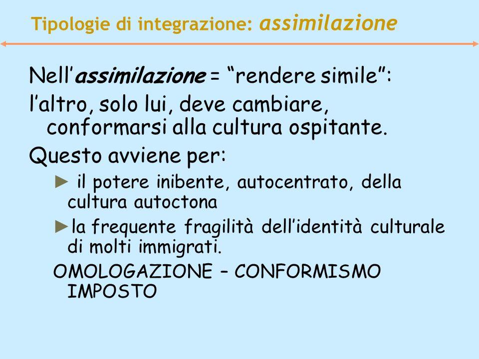 Tipologie di integrazione: assimilazione Nellassimilazione = rendere simile: laltro, solo lui, deve cambiare, conformarsi alla cultura ospitante. Ques