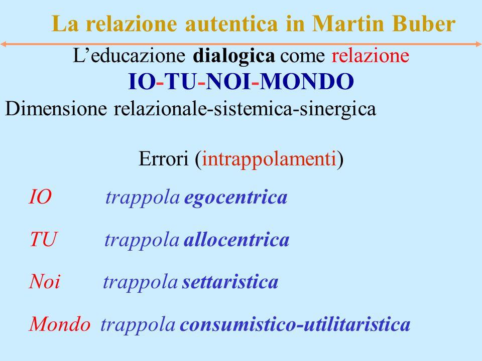 La relazione autentica in Martin Buber Leducazione dialogica come relazione IO-TU-NOI-MONDO Dimensione relazionale-sistemica-sinergica Errori (intrapp