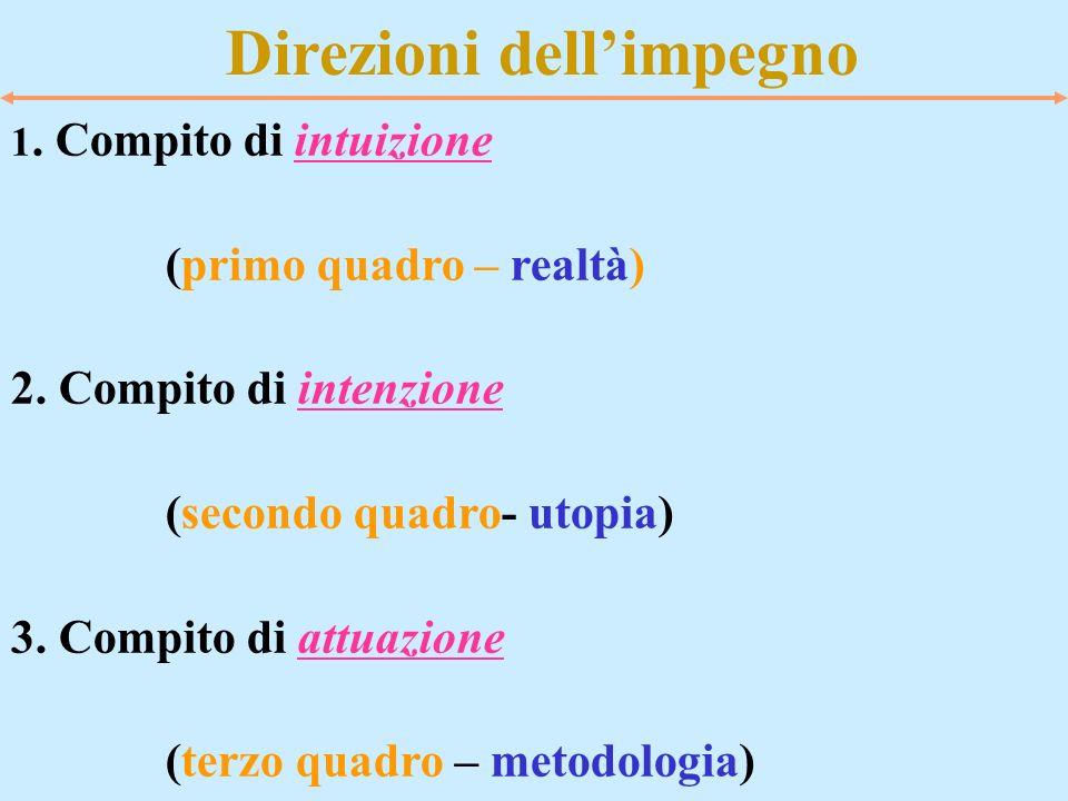 Direzioni dellimpegno 1. Compito di intuizione (primo quadro – realtà) 2. Compito di intenzione (secondo quadro- utopia) 3. Compito di attuazione (ter