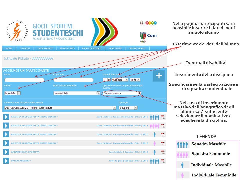 Nella pagina partecipanti sarà possibile inserire i dati di ogni singolo alunno Inserimento dei dati dellalunno Specificare se la partecipazione è di