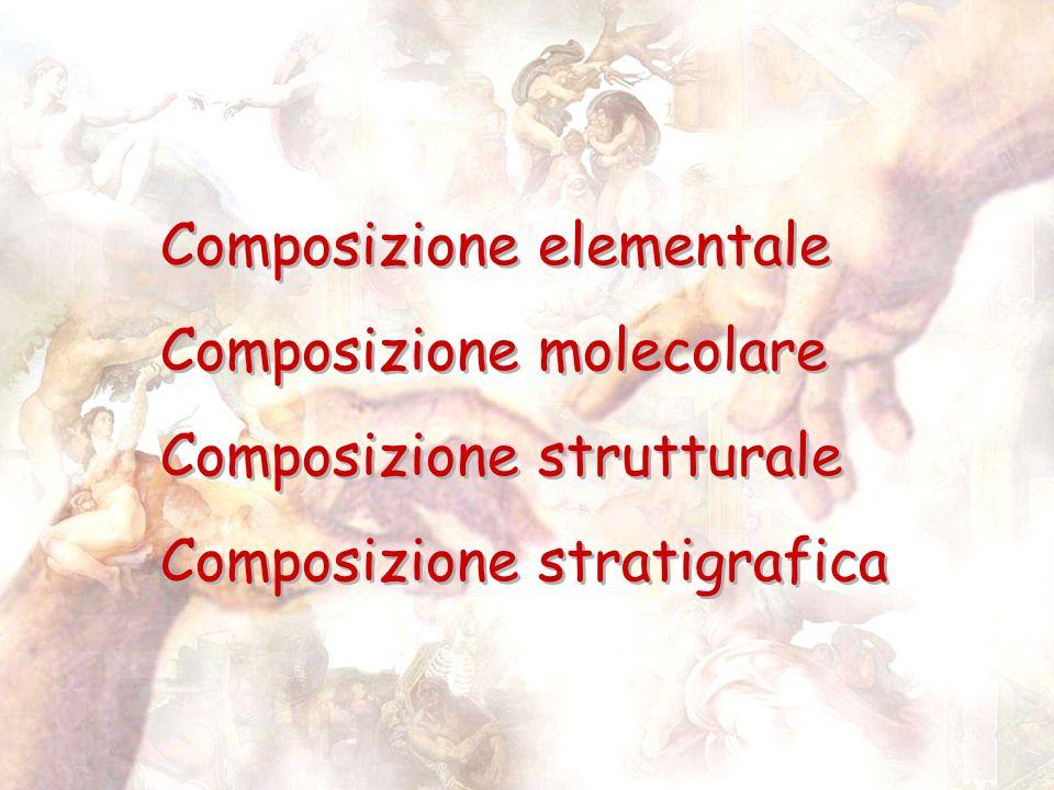 Composizione elementale Composizione molecolare Composizione strutturale Composizione stratigrafica Composizione elementale Composizione molecolare Composizione strutturale Composizione stratigrafica