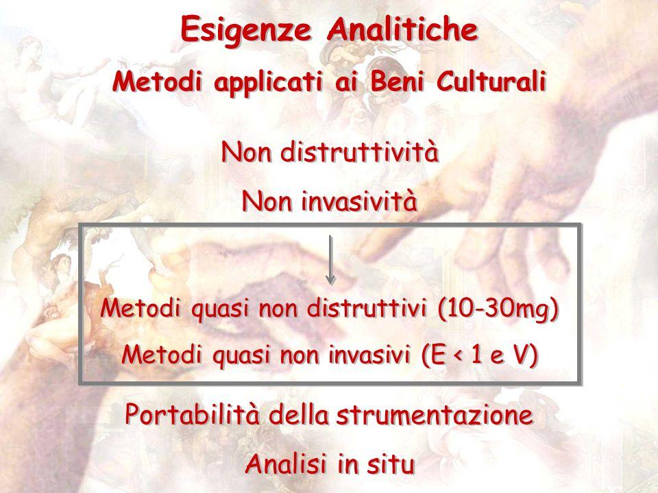 Esigenze Analitiche Metodi applicati ai Beni Culturali Non distruttività Non invasività Esigenze Analitiche Metodi applicati ai Beni Culturali Non dis