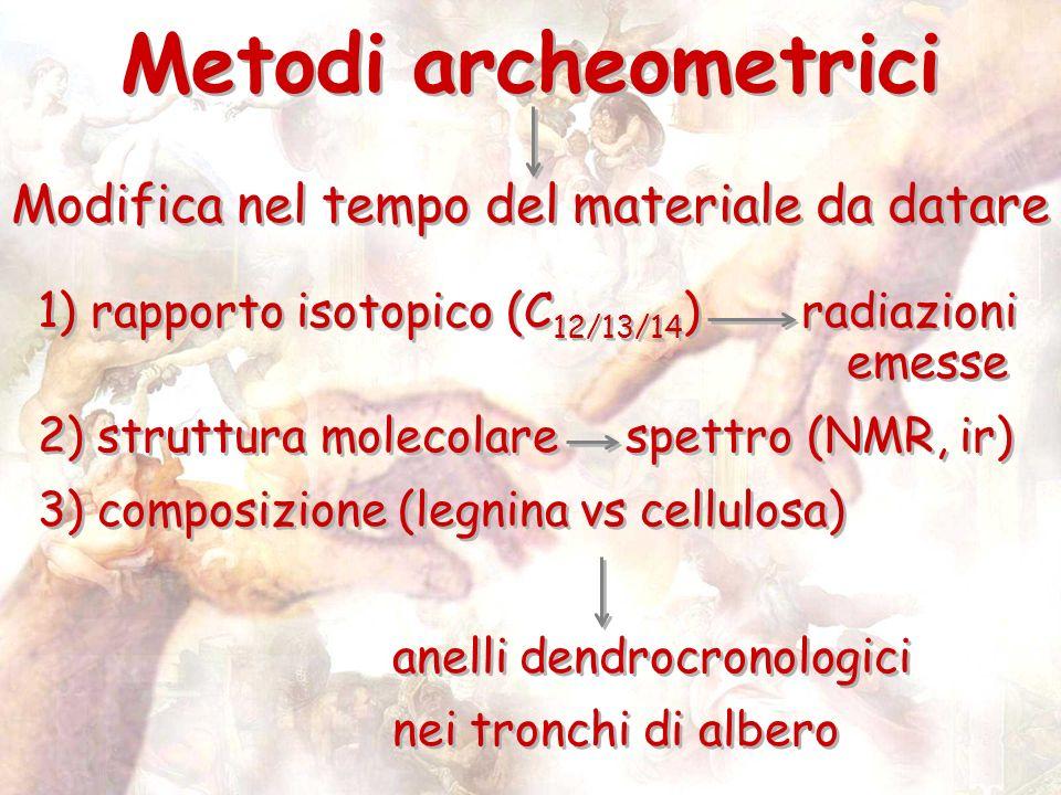 Metodi archeometrici Modifica nel tempo del materiale da datare 1) rapporto isotopico (C 12/13/14 ) radiazioni emesse 2) struttura molecolare spettro (NMR, ir) 3) composizione (legnina vs cellulosa) anelli dendrocronologici nei tronchi di albero 1) rapporto isotopico (C 12/13/14 ) radiazioni emesse 2) struttura molecolare spettro (NMR, ir) 3) composizione (legnina vs cellulosa) anelli dendrocronologici nei tronchi di albero