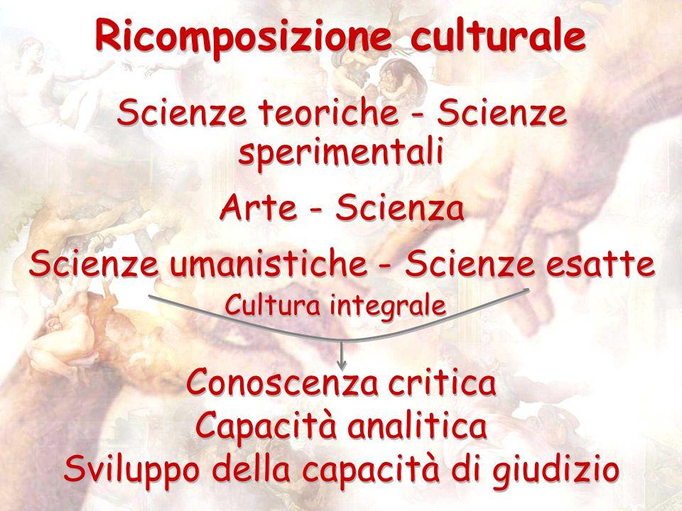 Ricomposizione culturale Scienze teoriche - Scienze sperimentali Arte - Scienza Scienze umanistiche - Scienze esatte Scienze teoriche - Scienze sperim