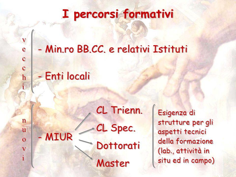 I percorsi formativi - Min.ro BB.CC. e relativi Istituti - Enti locali - Min.ro BB.CC. e relativi Istituti - Enti locali - MIUR CL Trienn. CL Spec. Do