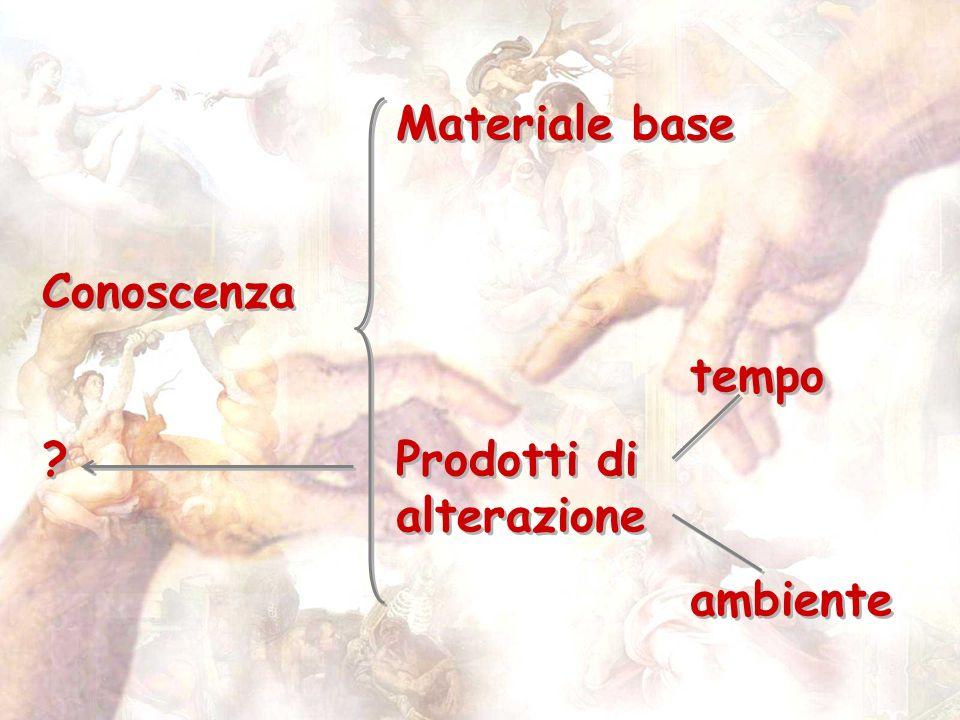 Materiale base Conoscenza tempo Prodotti di alterazione ambiente Materiale base Conoscenza tempo Prodotti di alterazione ambiente