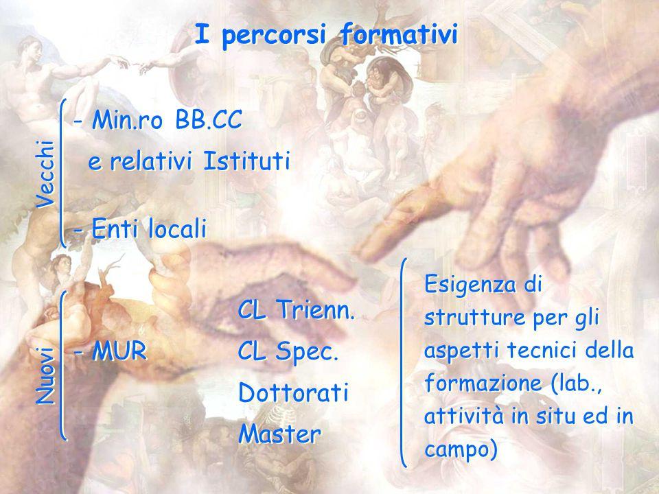 I percorsi formativi - Min.ro BB.CC e relativi Istituti - Enti locali - Min.ro BB.CC e relativi Istituti - Enti locali CL Trienn.