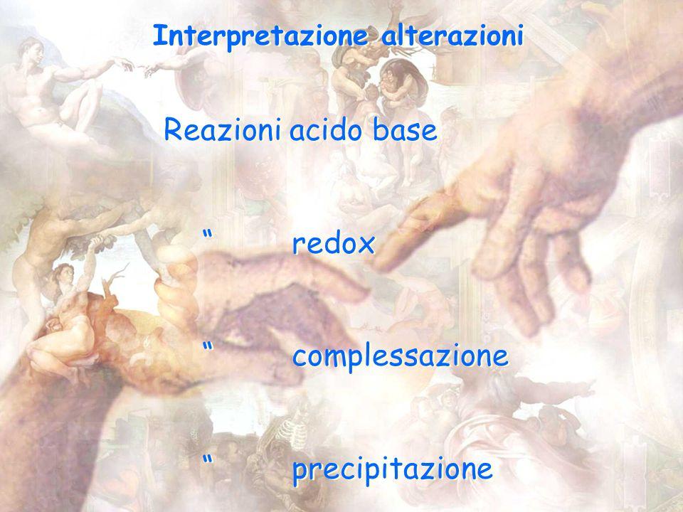Interpretazione alterazioni Reazioni acido base redox complessazione precipitazione Reazioni acido base redox complessazione precipitazione