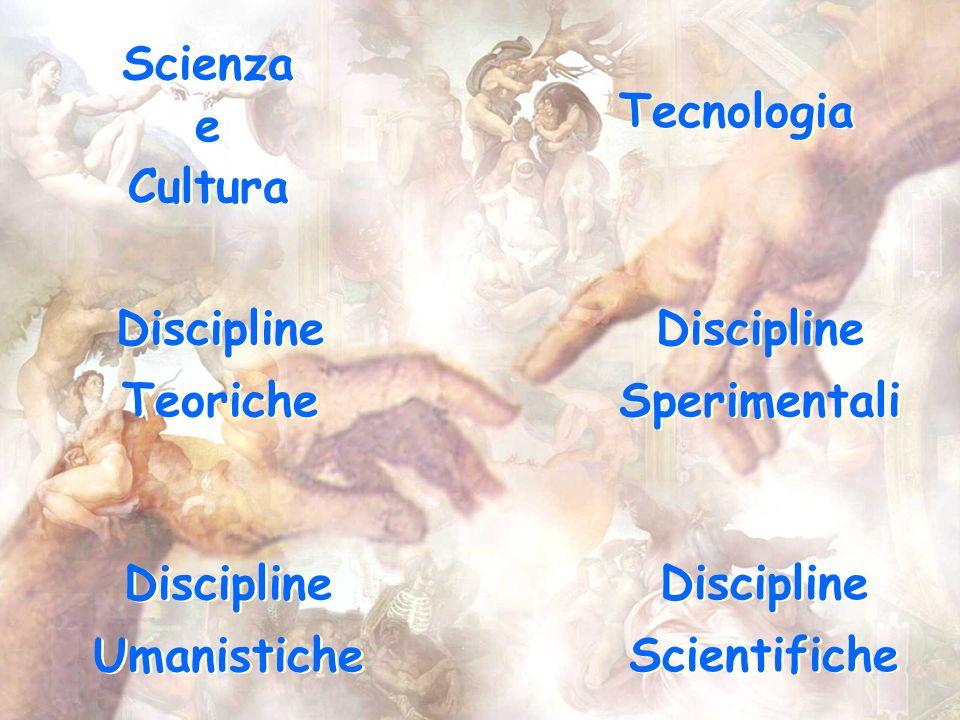 Scienza e Cultura Scienza e Cultura Tecnologia Discipline Teoriche Discipline Teoriche Discipline Umanistiche Discipline Umanistiche Discipline Sperimentali Discipline Sperimentali Discipline Scientifiche Discipline Scientifiche