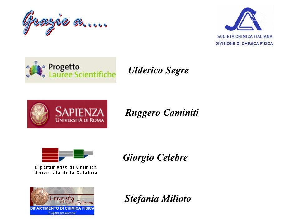 Ulderico Segre Ruggero Caminiti Giorgio Celebre Stefania Milioto
