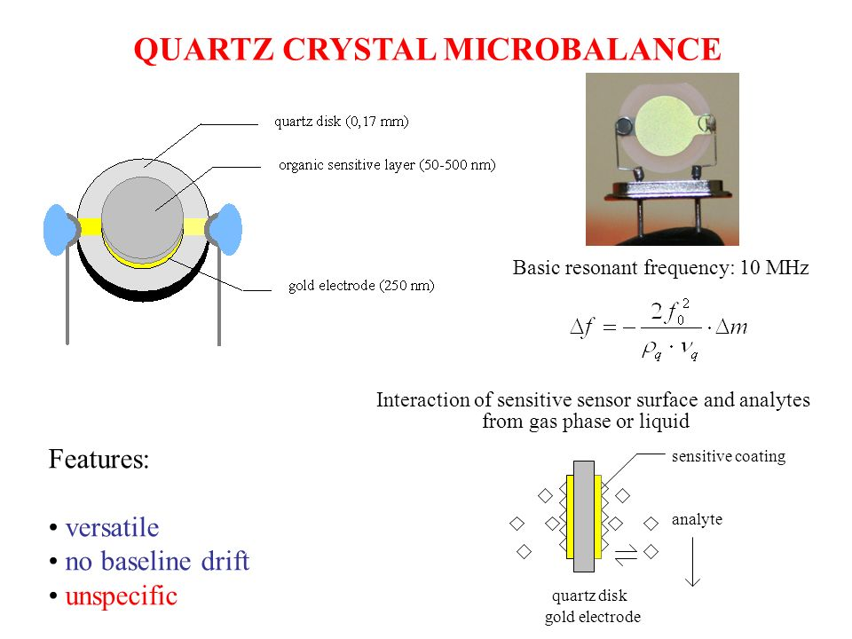 analyte sensitive coating quartz disk gold electrode Interaction of sensitive sensor surface and analytes from gas phase or liquid Basic resonant freq