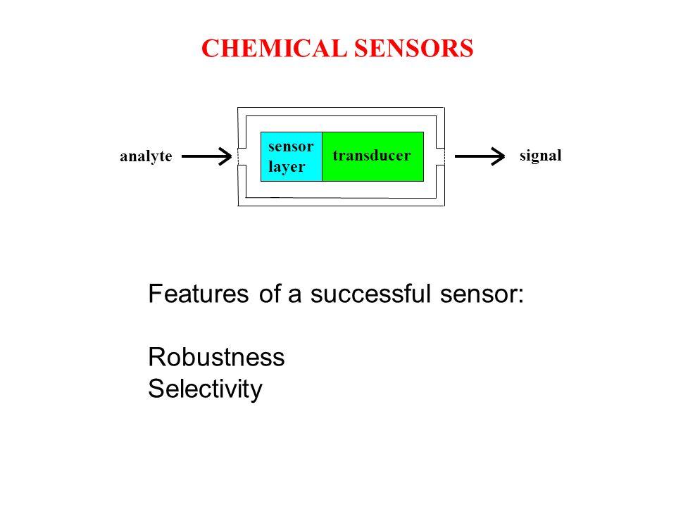 Chemical Sensors Metal Oxide Semiconductors Electrochemical Mass sensitive Devices Polymer Composite Sensors Optical Sensors (fluorescence, SPR, etc.)