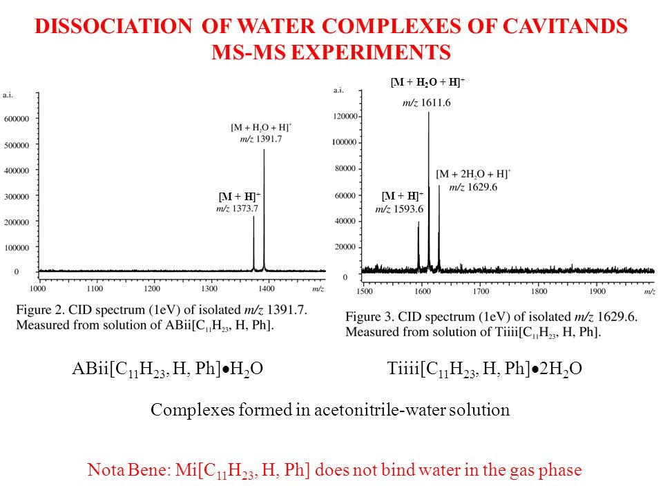 Tiiii[C 11 H 23, H, Ph] 2H 2 OABii[C 11 H 23, H, Ph] H 2 O Nota Bene: Mi[C 11 H 23, H, Ph] does not bind water in the gas phase [M + H] + [M + H 2 O +
