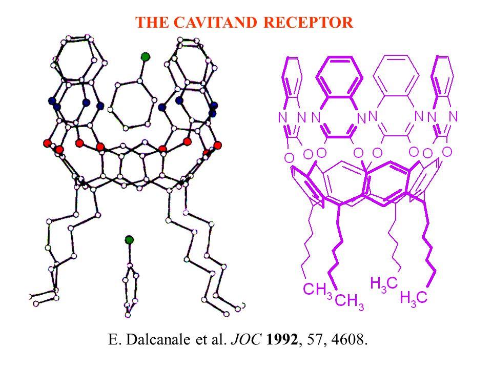 E. Dalcanale et al. JOC 1992, 57, 4608. THE CAVITAND RECEPTOR