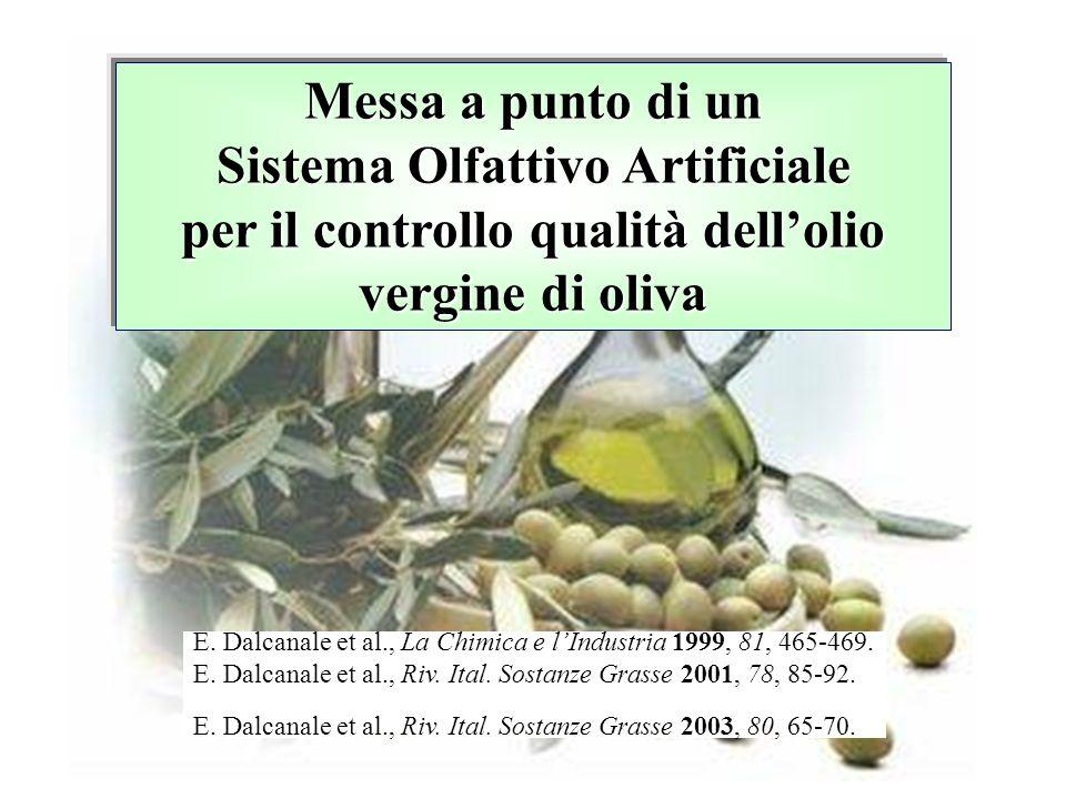 Messa a punto di un Sistema Olfattivo Artificiale per il controllo qualità dellolio vergine di oliva E. Dalcanale et al., La Chimica e lIndustria 1999