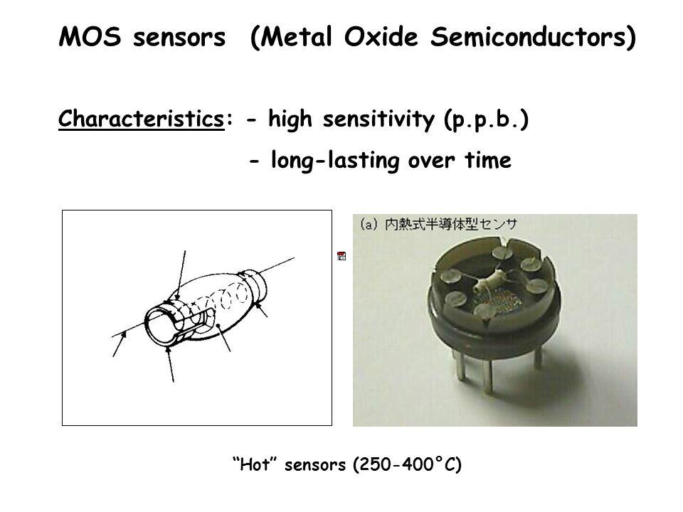 Hot sensors (250-400°C) Characteristics: - high sensitivity (p.p.b.) - long-lasting over time MOS sensors (Metal Oxide Semiconductors)
