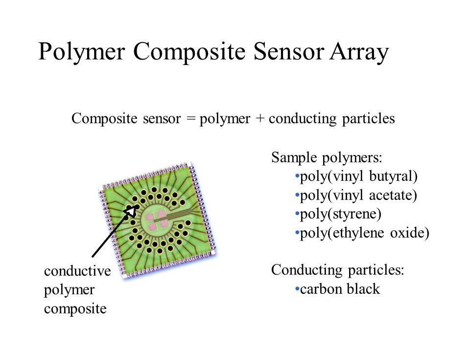 Un array di 6 o 12 sensori MOS a strato spesso, stabile e resistente nel tempo; il cuore del sistema.