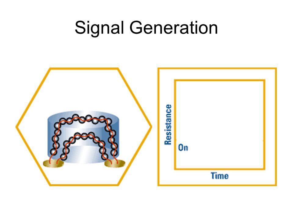 selective sensor layer transducer analyte supramolecular sensor selectivity IL PROBLEMA DELLA SELETTIVITA