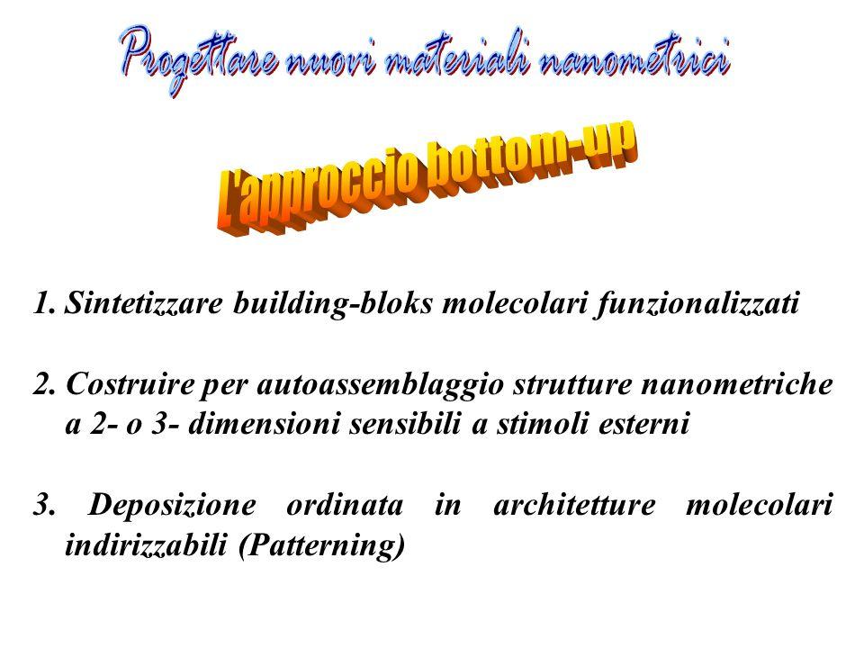 1.Sintetizzare building-bloks molecolari funzionalizzati 2.Costruire per autoassemblaggio strutture nanometriche a 2- o 3- dimensioni sensibili a stim