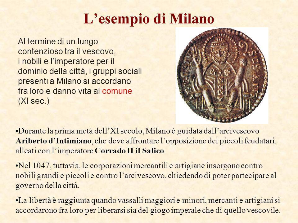Lesempio di Milano Al termine di un lungo contenzioso tra il vescovo, i nobili e limperatore per il dominio della città, i gruppi sociali presenti a M