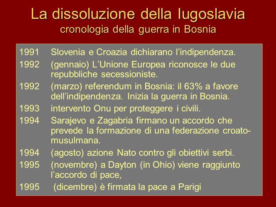 La dissoluzione della Iugoslavia cronologia della guerra in Bosnia 1991Slovenia e Croazia dichiarano lindipendenza. 1992(gennaio) LUnione Europea rico