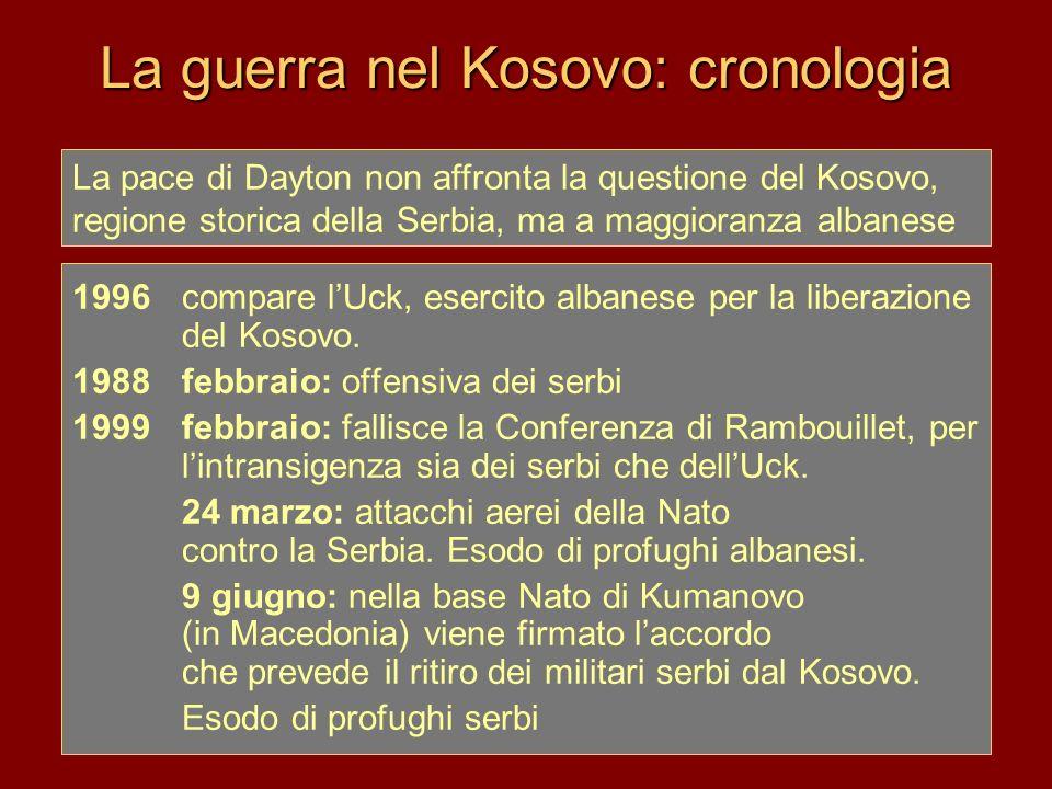 La guerra nel Kosovo: cronologia 1996 compare lUck, esercito albanese per la liberazione del Kosovo. 1988 febbraio: offensiva dei serbi 1999 febbraio: