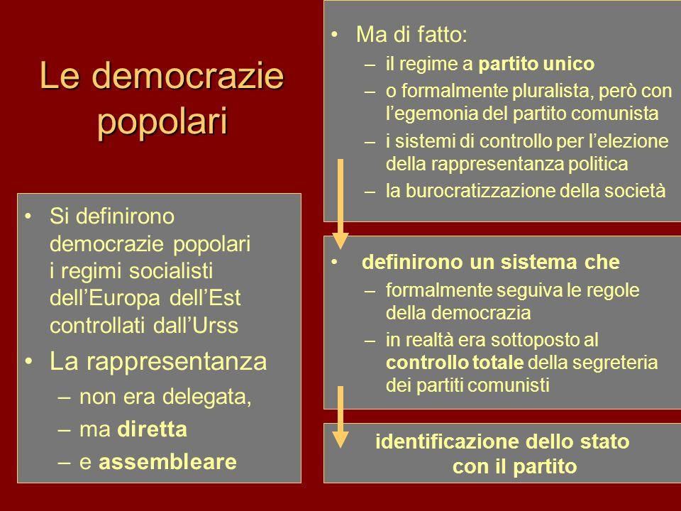 Le democrazie popolari Si definirono democrazie popolari i regimi socialisti dellEuropa dellEst controllati dallUrss La rappresentanza –non era delega