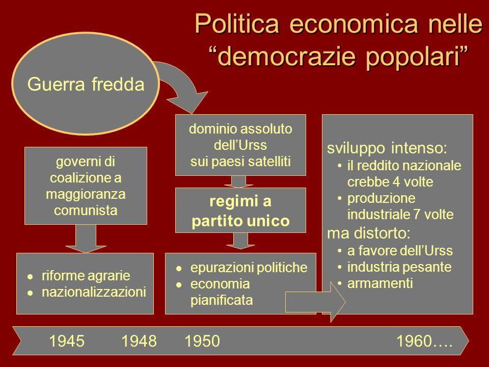 Politica economica nelle democrazie popolari governi di coalizione a maggioranza comunista riforme agrarie nazionalizzazioni regimi a partito unico ep