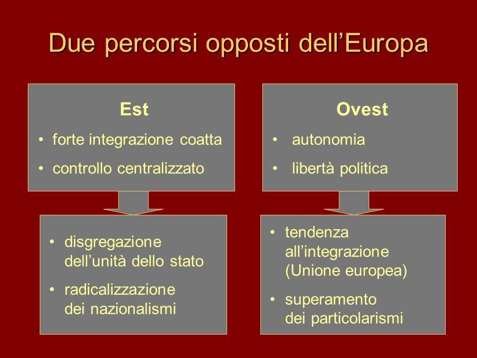 Due percorsi opposti dellEuropa Est forte integrazione coatta controllo centralizzato disgregazione dellunità dello stato radicalizzazione dei naziona