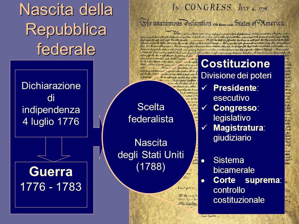 Nascita della Repubblica federale Guerra 1776 - 1783 Scelta federalista Nascita degli Stati Uniti (1788) Costituzione Divisione dei poteri Presidente: