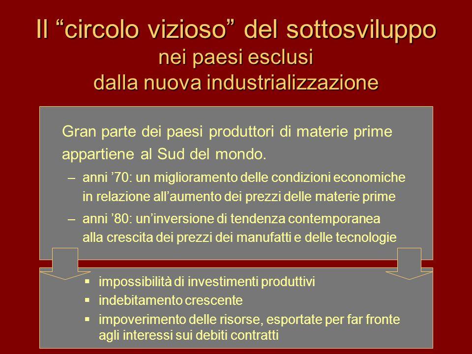 Il circolo vizioso del sottosviluppo nei paesi esclusi dalla nuova industrializzazione Gran parte dei paesi produttori di materie prime appartiene al