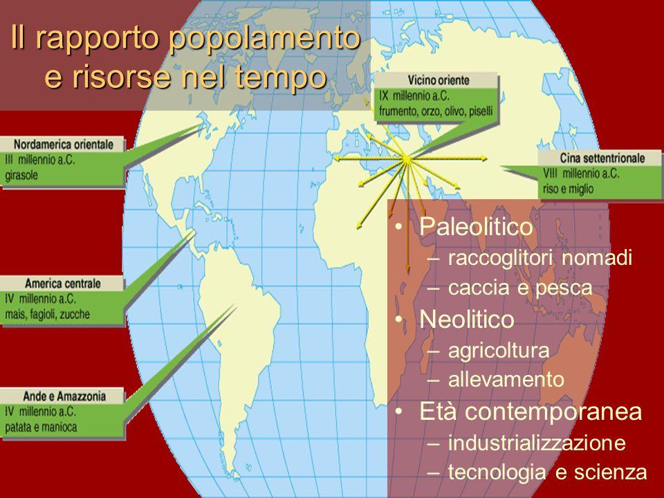 Il rapporto popolamento e risorse nel tempo Paleolitico –raccoglitori nomadi –caccia e pesca Neolitico –agricoltura –allevamento Età contemporanea –in