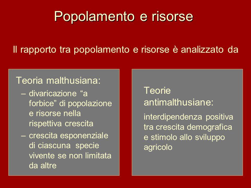 Popolamento e risorse Teoria malthusiana: –divaricazione a forbice di popolazione e risorse nella rispettiva crescita –crescita esponenziale di ciascu