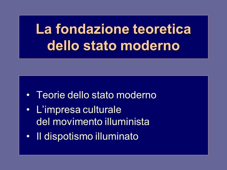 La fondazione teoretica dello stato moderno Teorie dello stato moderno Limpresa culturale del movimento illuminista Il dispotismo illuminato