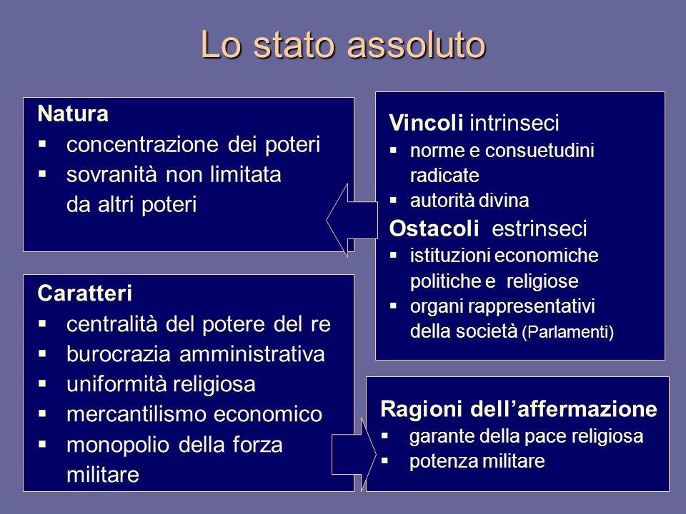 Caratteri centralità del potere del re burocrazia amministrativa uniformità religiosa mercantilismo economico monopolio della forza militare Lo stato