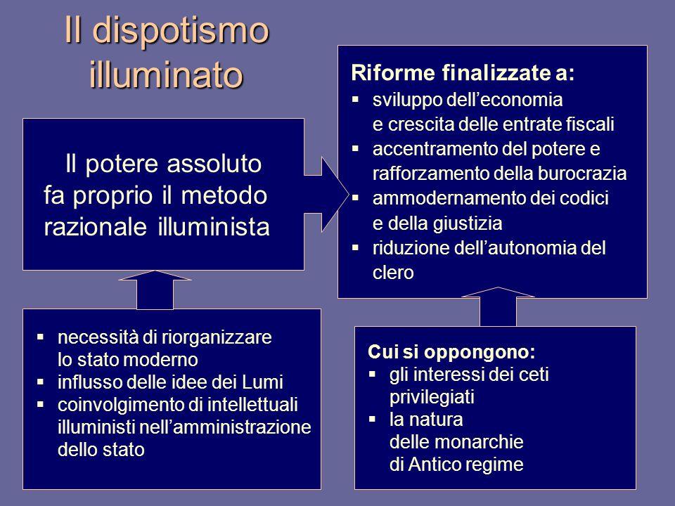 Il dispotismo illuminato necessità di riorganizzare lo stato moderno influsso delle idee dei Lumi coinvolgimento di intellettuali illuministi nellammi