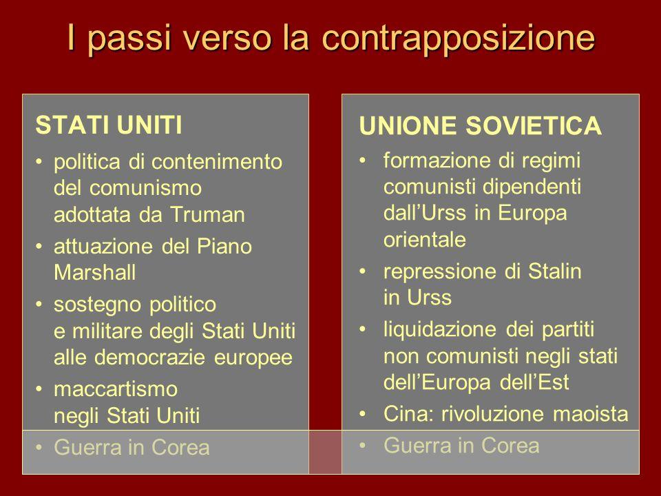 I passi verso la contrapposizione STATI UNITI politica di contenimento del comunismo adottata da Truman attuazione del Piano Marshall sostegno politic