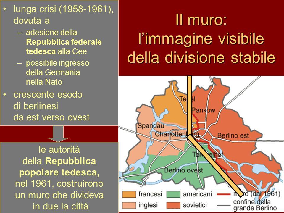 Il muro: limmagine visibile della divisione stabile lunga crisi (1958-1961), dovuta a –adesione della Repubblica federale tedesca alla Cee –possibile