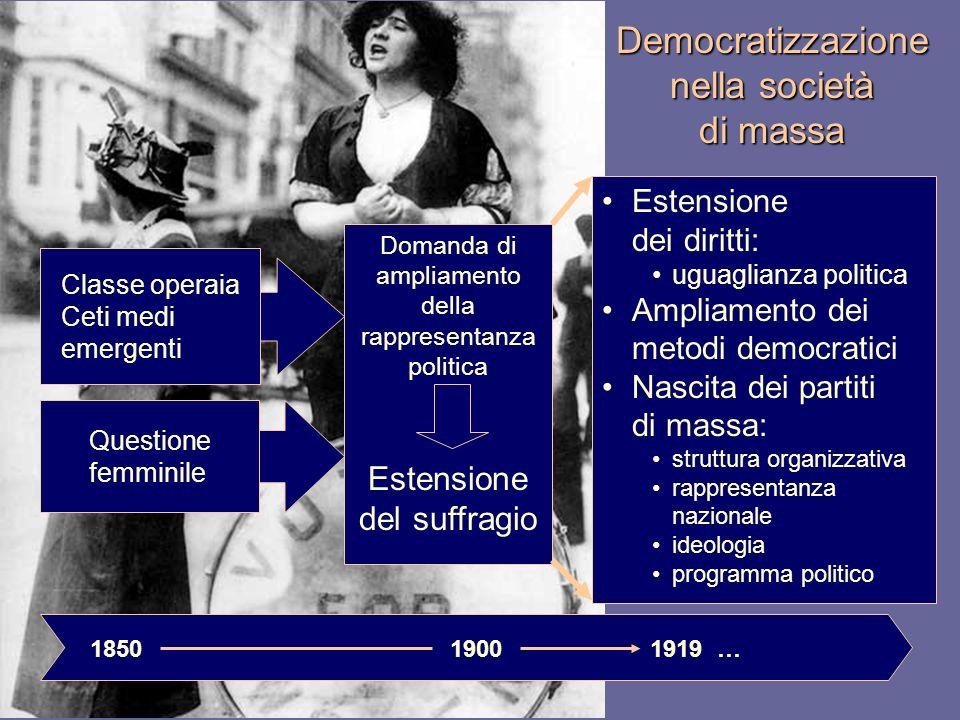 Democratizzazione nella società di massa Domanda di ampliamento della rappresentanza politica Estensione del suffragio Classe operaia Ceti medi emerge